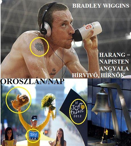 http://napcsillag.hupont.hu/felhasznalok_uj/2/1/212921/kepfeltoltes/2012-es_olimpia_-_bradley_wiggins.jpg?26173638