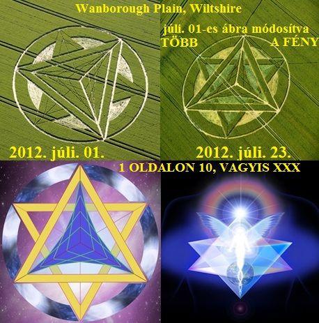 http://napcsillag.hupont.hu/felhasznalok_uj/2/1/212921/kepfeltoltes/2012_juli_01_es_21-es_modositott_abra.jpg?77508725