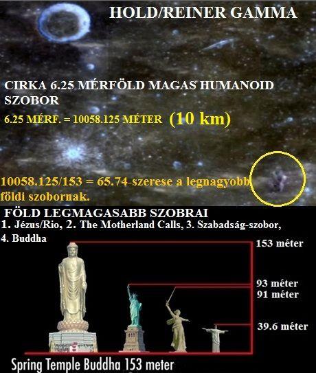 http://napcsillag.hupont.hu/felhasznalok_uj/2/1/212921/kepfeltoltes/szobor_a_holdon-reiner_gamma_1.jpg?72848388